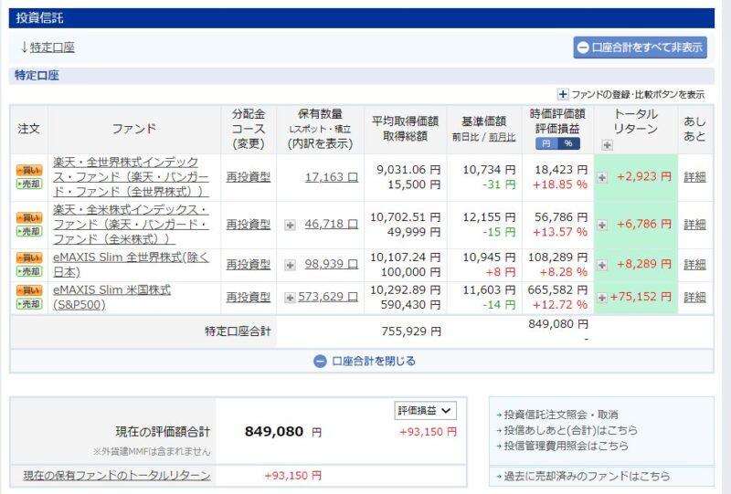楽天証券 20200606